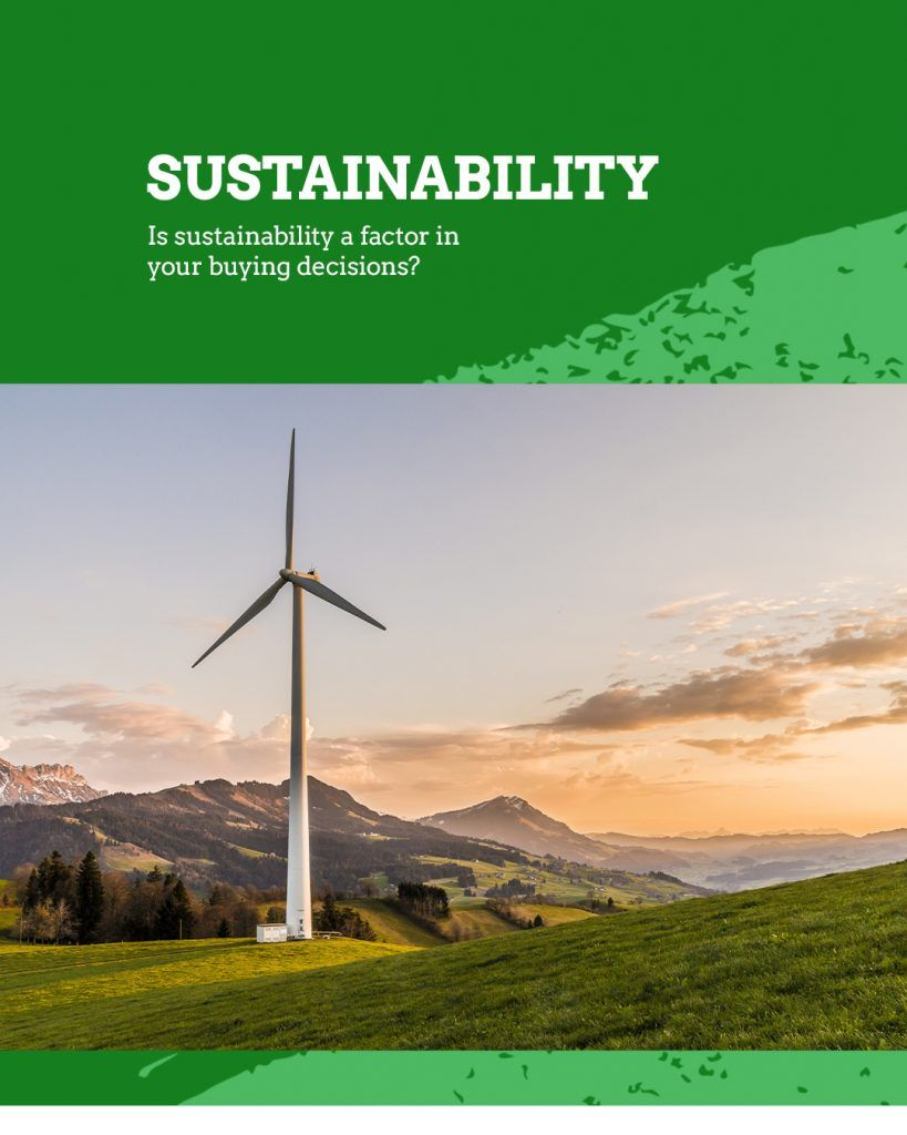 Is Sustainability a factor in your buying decisions?